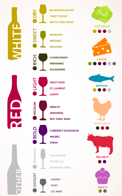 Wine_Pairings_Infographic - Copy